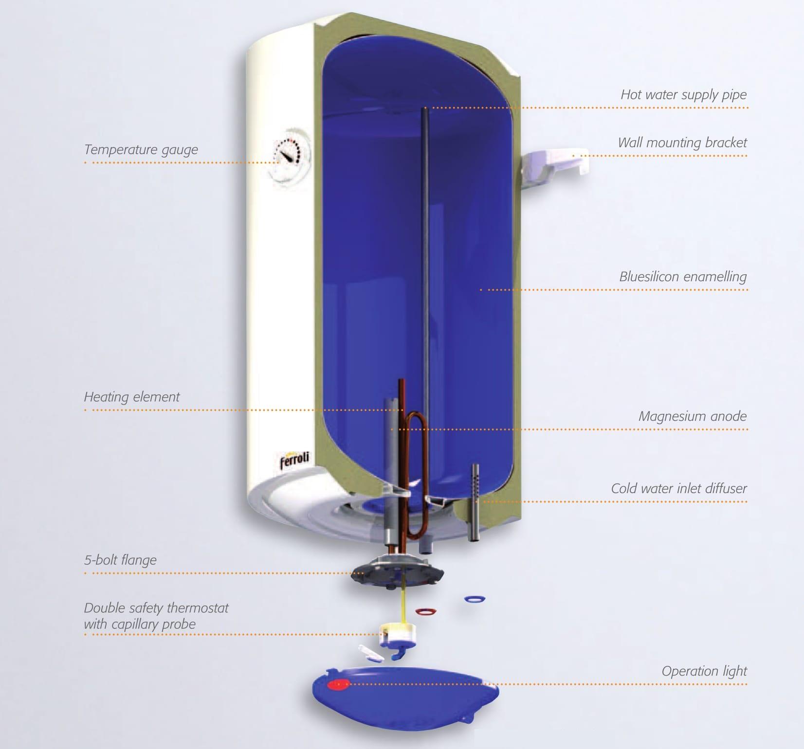 Electric Waterheaters_FERROLI_89AG0003_01_low 10-11-1 edit