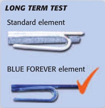 long term test